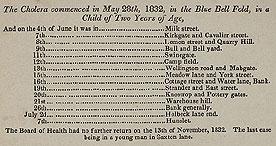cholera 1832_3